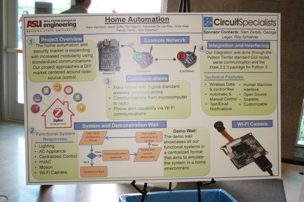 ASU Innovation Showcase Poster - Circuit Specialists Blog