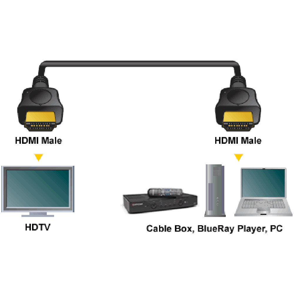 6FT Male to Male HDMI Cable