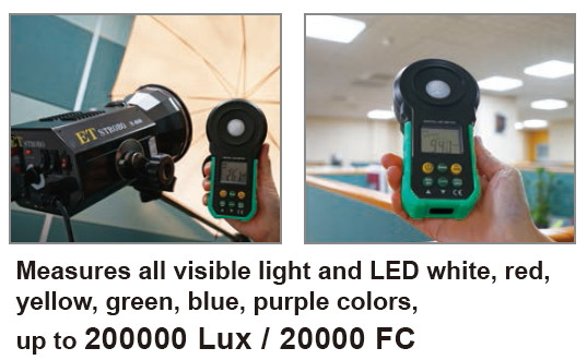 LED Light Intensity Meter
