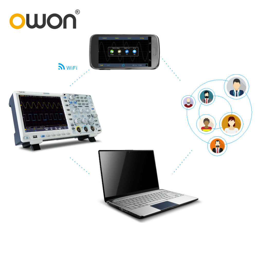 OW-WIFI - WiFi Connectivity Option for OWON Test Equipment