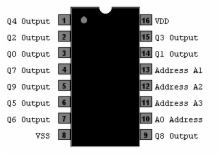 CD4028 - BCD to Decimal Decoder