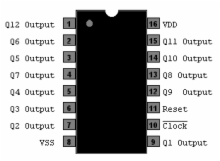 CD4040 - 12-Bit Binary Counter