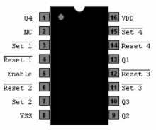 CD4044 - Quad NAND R-S Latch