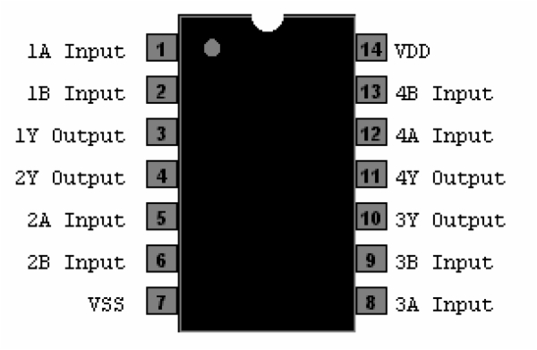 CD4081 - Quad 2-In AND Gate
