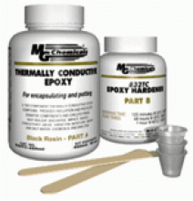 Epoxy - Black Thermally Conductive Encapsulating & Potting Compound