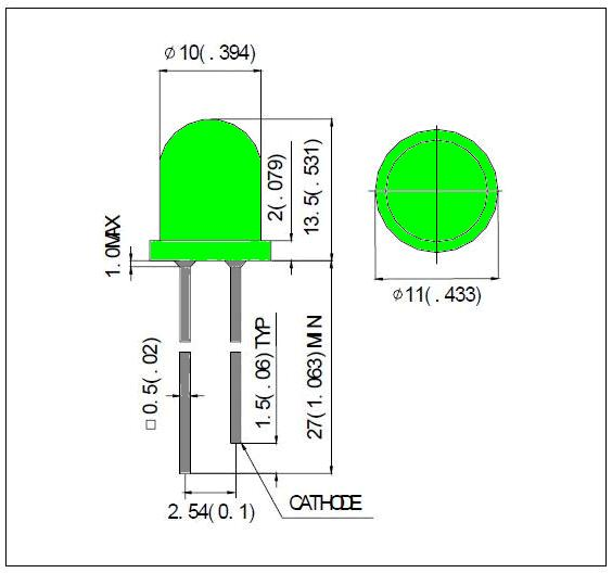green specification