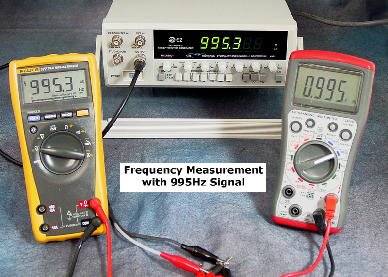 Frequency Measurement with 995HZ Signal