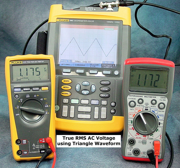 True RMS AC Voltage using Triangle Waveform
